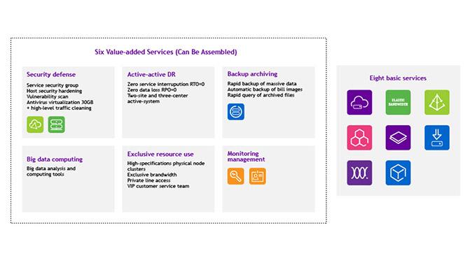 Open Cloud Vivo   Suporte para TI e ênfase em infraestrutura